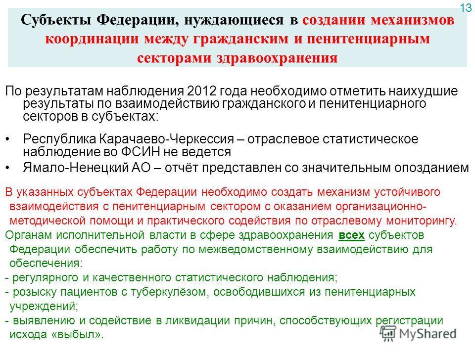 По результатам наблюдения 2012 года необходимо отметить наихудшие результаты по взаимодействию гражданского и пенитенциарного секторов в субъектах: Республика Карачаево-Черкессия – отраслевое статистическое наблюдение во ФСИН не ведется Ямало-Ненецки