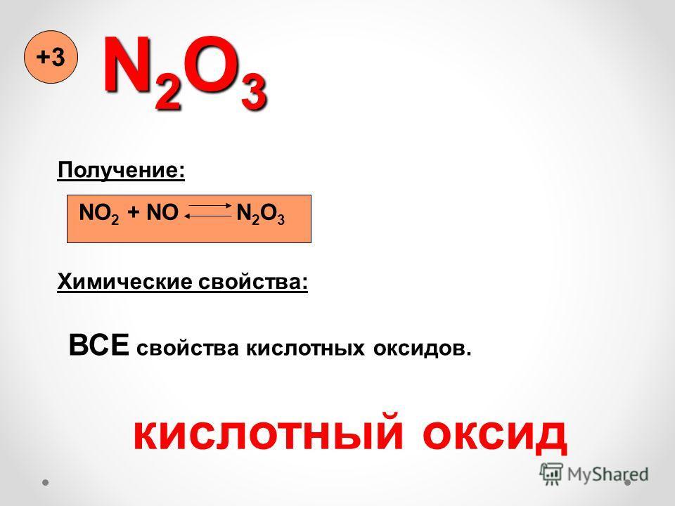 N2O3N2O3N2O3N2O3 +3 Химические свойства: NO 2 + NO N 2 O 3 Получение: ВСЕ свойства кислотных оксидов. кислотный оксид