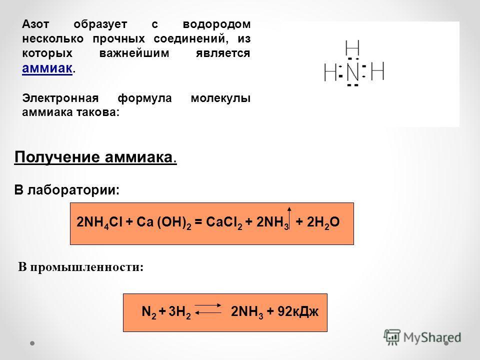 Азот образует с водородом несколько прочных соединений, из которых важнейшим является аммиак. Электронная формула молекулы аммиака такова: Получение аммиака. В лаборатории: 2NH 4 Cl + Ca (OH) 2 = CaCl 2 + 2NH 3 + 2H 2 O В промышленности: N 2 + 3H 2 2