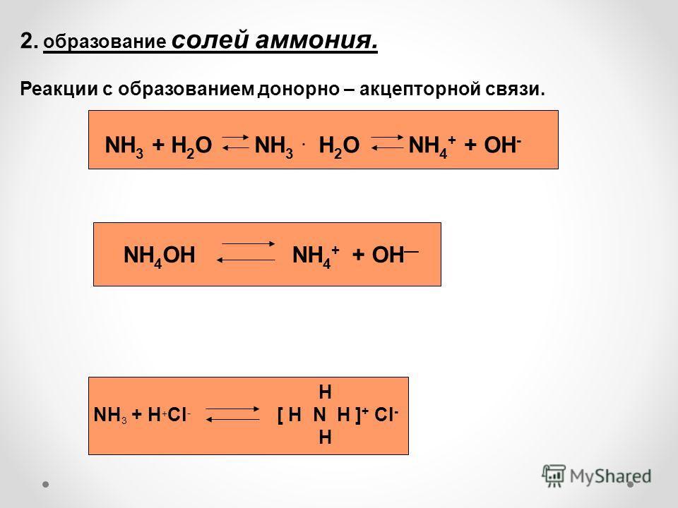 2. образование солей аммония. Реакции с образованием донорно – акцепторной связи. NH 3 + H 2 O NH 3. H 2 O NH 4 + + OH - NH 4 OH NH 4 + + OH Н NH 3 + H + Cl - [ H N H ] + Cl - H