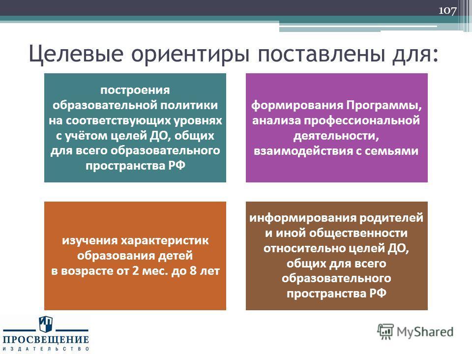 Целевые ориентиры поставлены для: 107 построения образовательной политики на соответствующих уровнях с учётом целей ДО, общих для всего образовательного пространства РФ формирования Программы, анализа профессиональной деятельности, взаимодействия с с