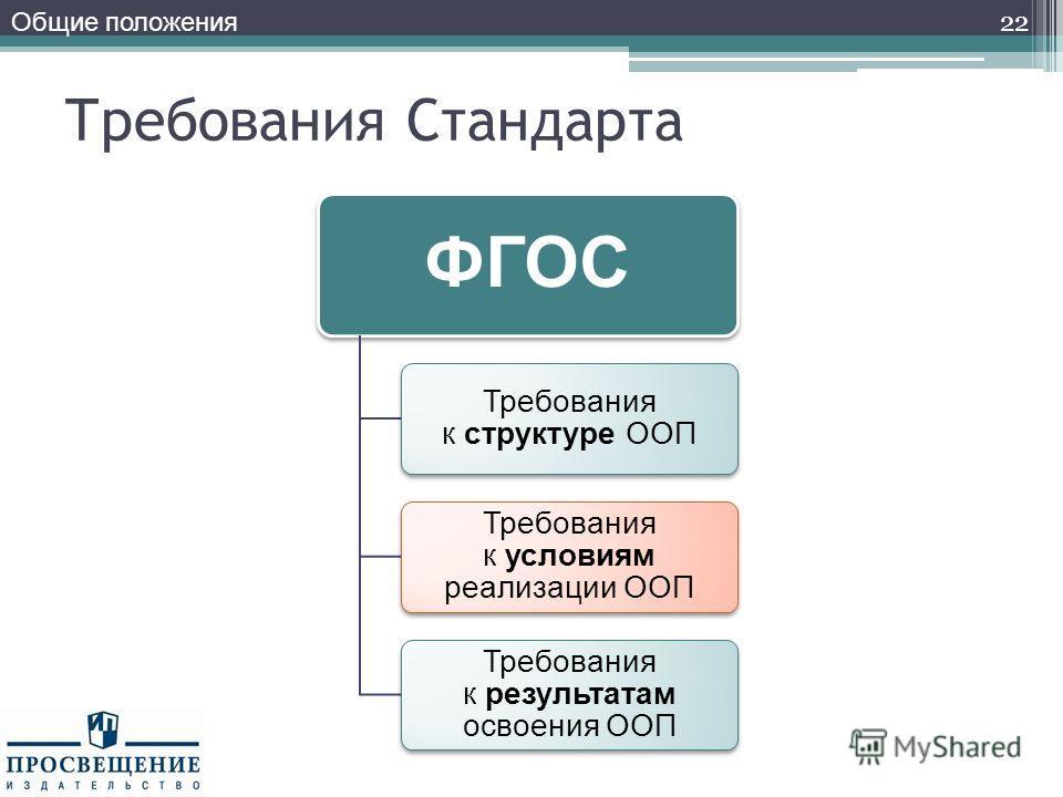 Требования Стандарта 22 ФГОС Требования к структуре ООП Требования к условиям реализации ООП Требования к результатам освоения ООП Общие положения