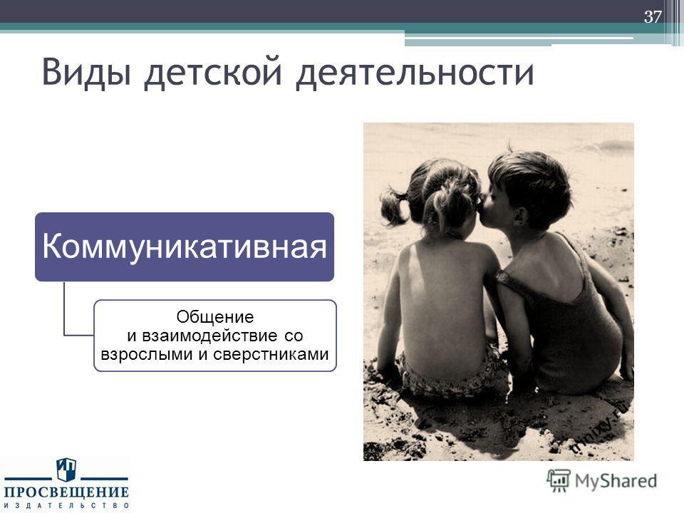 Виды детской деятельности Коммуникативная Общение и взаимодействие со взрослыми и сверстниками 37