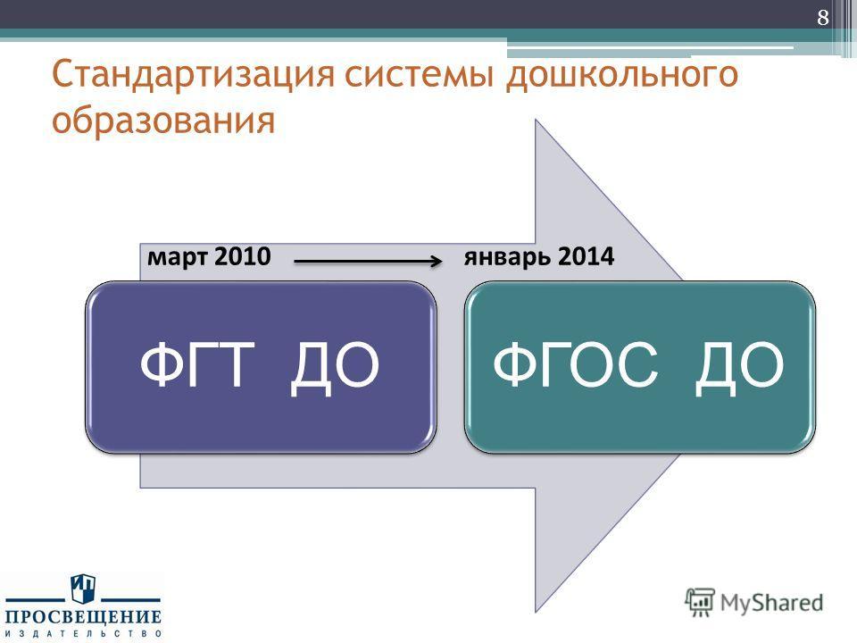 Стандартизация системы дошкольного образования 8 ФГТ ДО ФГОС ДО март 2010 январь 2014