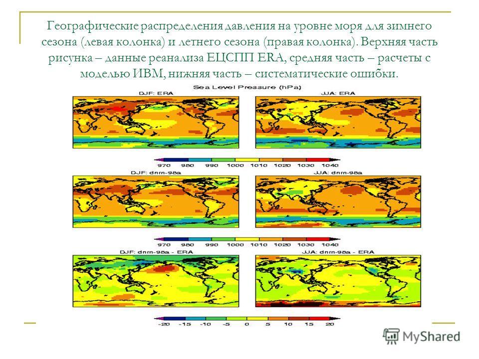 Географические распределения давления на уровне моря для зимнего сезона (левая колонка) и летнего сезона (правая колонка). Верхняя часть рисунка – данные реанализа ЕЦСПП ERA, средняя часть – расчеты с моделью ИВМ, нижняя часть – систематические ошибк