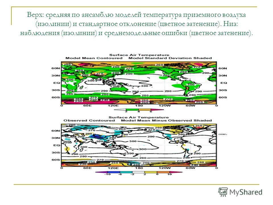 Верх: средняя по ансамблю моделей температура приземного воздуха (изолинии) и стандартное отклонение (цветное затенение). Низ: наблюдения (изолинии) и среднемодельные ошибки (цветное затенение).