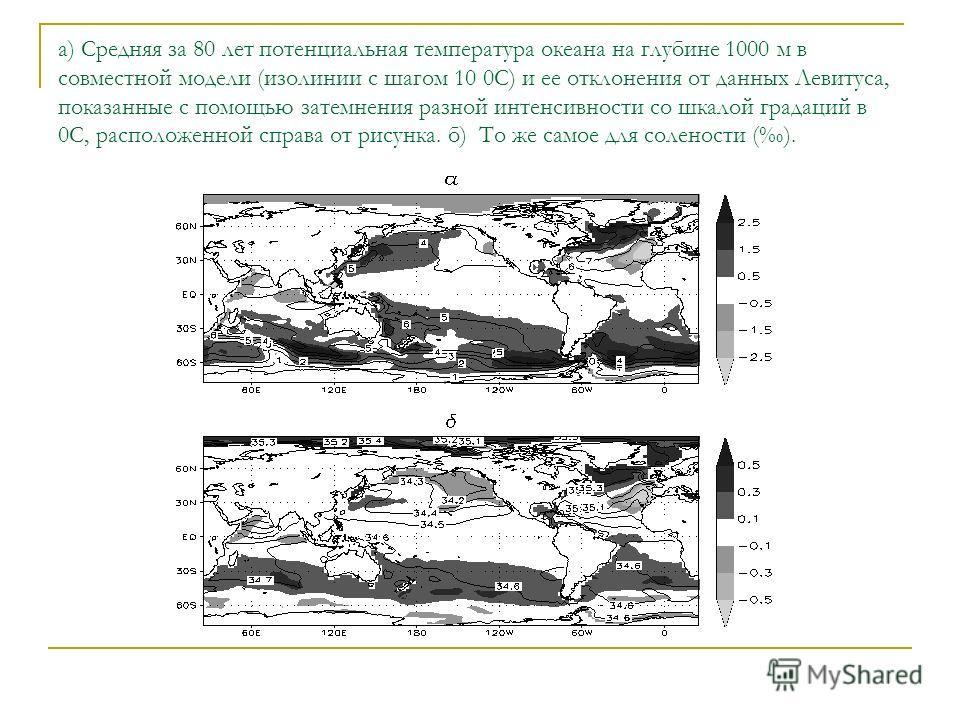 а) Средняя за 80 лет потенциальная температура океана на глубине 1000 м в совместной модели (изолинии с шагом 10 0С) и ее отклонения от данных Левитуса, показанные с помощью затемнения разной интенсивности со шкалой градаций в 0С, расположенной справ