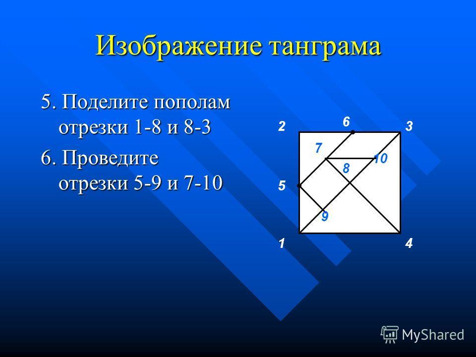 Изображение танграма 5. Поделите пополам отрезки 1-8 и 8-3 6. Проведите отрезки 5-9 и 7-10 1 23 4 5 6 7 8 9 10