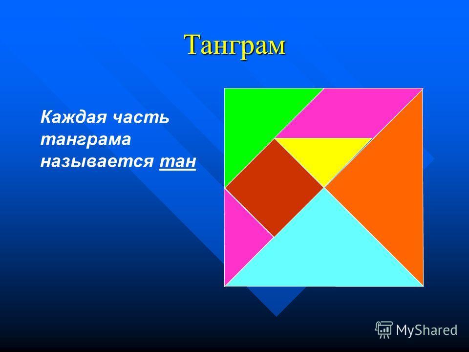 Танграм Каждая часть танграма называется тан
