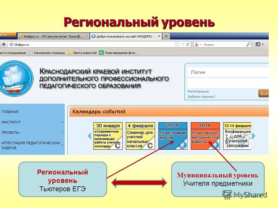 Региональный уровень Тьютеров ЕГЭ Муниципальный уровень Учителя предметники