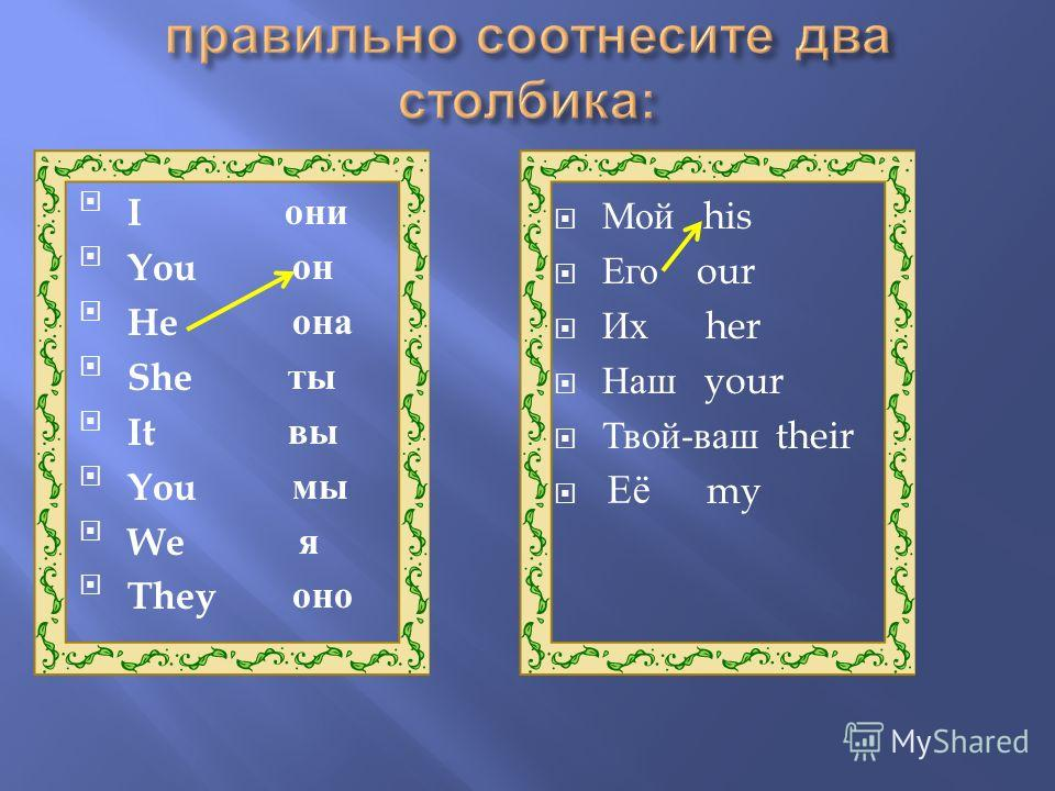 I они You он He она She ты It вы You мы We я They оно Мой his Его our Их her Наш your Твой - ваш their my Её