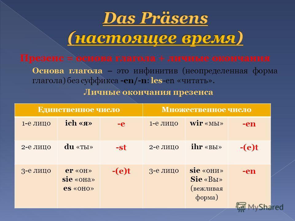 Презенс = основа глагола + личные окончания Основа глагола – это инфинитив (неопределенная форма глагола) без суффикса -en/-n: les-en «читать». Личные окончания презенса Единственное числоМножественное число 1-е лицоich «я» -е 1-е лицоwir «мы» -en 2-