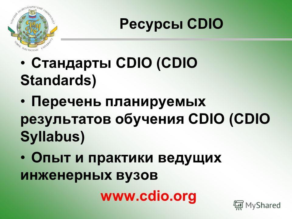 Ресурсы CDIO Стандарты CDIO (CDIO Standards) Перечень планируемых результатов обучения CDIO (CDIO Syllabus) Опыт и практики ведущих инженерных вузов www.cdio.org