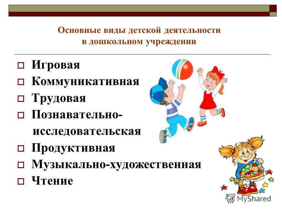 Основные виды детской деятельности в дошкольном учреждении Игровая Коммуникативная Трудовая Познавательно- исследовательская Продуктивная Музыкально-художественная Чтение