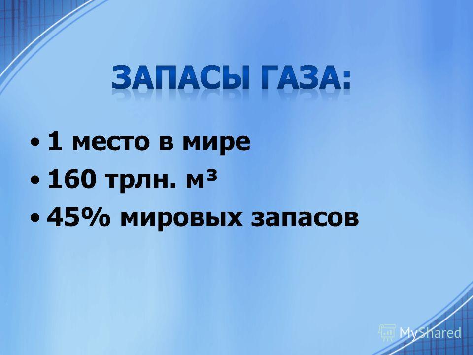 1 место в мире 160 трлн. м³ 45% мировых запасов