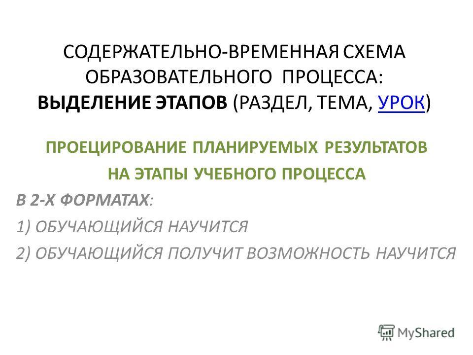 СОДЕРЖАТЕЛЬНО-ВРЕМЕННАЯ СХЕМА ОБРАЗОВАТЕЛЬНОГО ПРОЦЕССА: ВЫДЕЛЕНИЕ ЭТАПОВ (РАЗДЕЛ, ТЕМА, УРОК) УРОК ПРОЕЦИРОВАНИЕ ПЛАНИРУЕМЫХ РЕЗУЛЬТАТОВ НА ЭТАПЫ УЧЕБНОГО ПРОЦЕССА В 2-Х ФОРМАТАХ: 1) ОБУЧАЮЩИЙСЯ НАУЧИТСЯ 2) ОБУЧАЮЩИЙСЯ ПОЛУЧИТ ВОЗМОЖНОСТЬ НАУЧИТСЯ