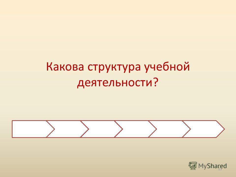 Какова структура учебной деятельности? 13