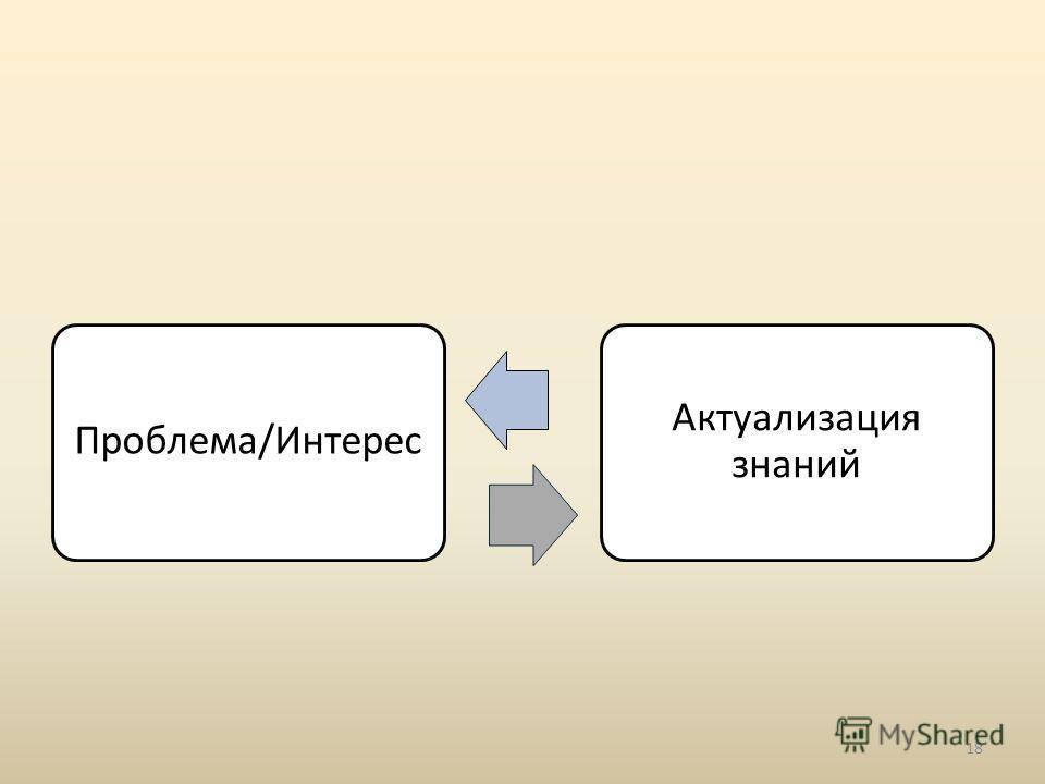 Проблема/Интерес Актуализация знаний 18