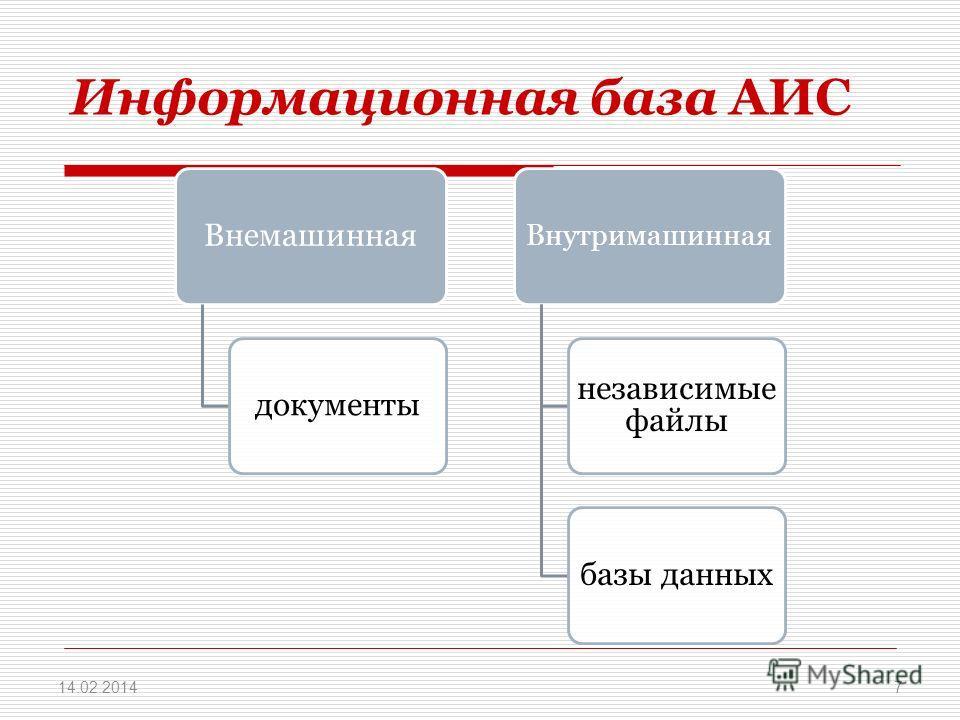 Информационная база АИС Внемашиннаядокументы Внутримашинная независимые файлы базы данных 14.02.20147