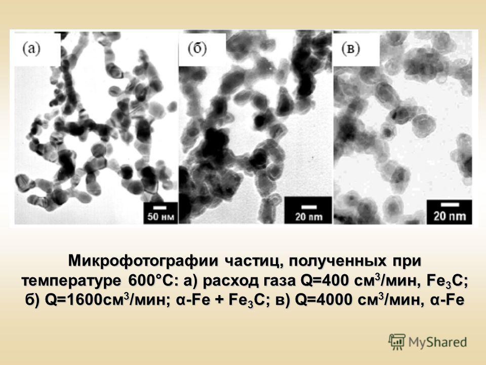 Микрофотографии частиц, полученных при температуре 600°С: а) расход газа Q=400 см 3 /мин, Fe 3 C; б) Q=1600см 3 /мин; α-Fe + Fe 3 C; в) Q=4000 см 3 /мин, α-Fe