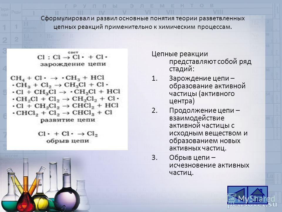 Сформулировал и развил основные понятия теории разветвленных цепных реакций применительно к химическим процессам. Цепные реакции представляют собой ряд стадий: 1.Зарождение цепи – образование активной частицы (активного центра) 2.Продолжение цепи – в