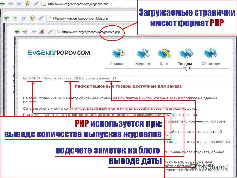 Учебники по php и mysql