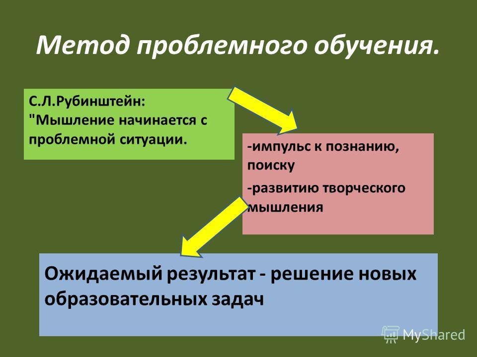 Метод проблемного обучения. С.Л.Рубинштейн: Мышление начинается с проблемной ситуации. Ожидаемый результат - решение новых образовательных задач -импульс к познанию, поиску -развитию творческого мышления