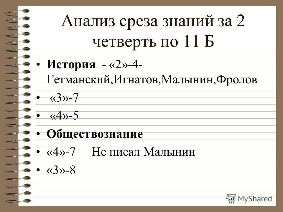 Анализ среза знаний за 2 четверть по 11 Б История - «2»-4- Гетманский,Игнатов,Малынин,Фролов «3»-7 «4»-5 Обществознание «4»-7 Не писал Малынин «3»-8
