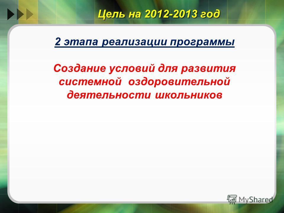 Цель на 2012-2013 год 2 этапа реализации программы Создание условий для развития системной оздоровительной деятельности школьников