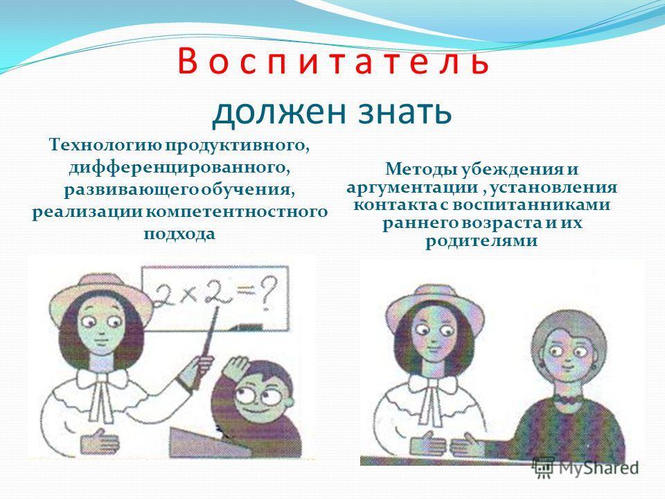 В о с п и т а т е л ь должен знать Технологию продуктивного, дифференцированного, развивающего обучения, реализации компетентностного подхода Методы убеждения и аргументации, установления контакта с воспитанниками раннего возраста и их родителями