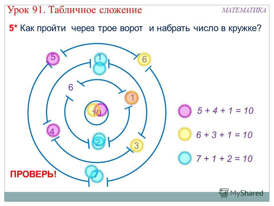 10 6 5 1 1 6 2 4 3 7 5 + 4 + 1 = 10 6 + 3 + 1 = 10 7 + 1 + 2 = 10 5* Как пройти через трое ворот и набрать число в кружке? Урок 91. Табличное сложение МАТЕМАТИКА ПРОВЕРЬ!