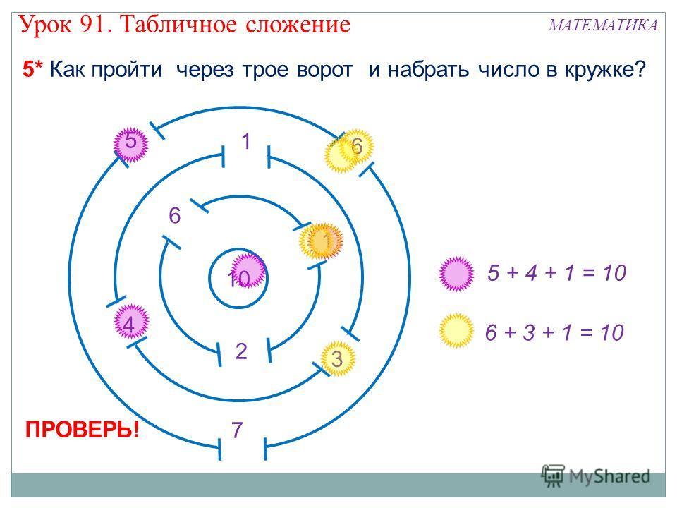 10 6 5 1 1 6 2 4 3 7 5 + 4 + 1 = 10 6 + 3 + 1 = 10 5* Как пройти через трое ворот и набрать число в кружке? Урок 91. Табличное сложение МАТЕМАТИКА ПРОВЕРЬ!