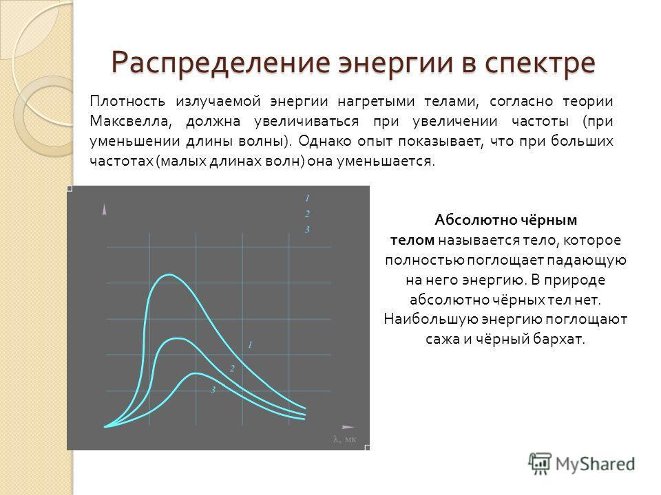 Плотность излучаемой энергии нагретыми телами, согласно теории Максвелла, должна увеличиваться при увеличении частоты ( при уменьшении длины волны ). Однако опыт показывает, что при больших частотах ( малых длинах волн ) она уменьшается. Абсолютно чё