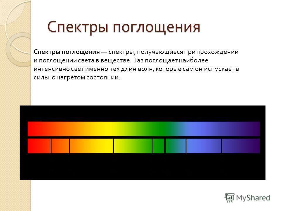 Спектры поглощения спектры, получающиеся при прохождении и поглощении света в веществе. Газ поглощает наиболее интенсивно свет именно тех длин волн, которые сам он испускает в сильно нагретом состоянии. Спектры поглощения