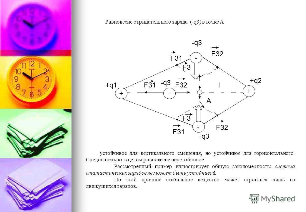 При смещении заряда q3 в сторону q1 расстояние между этими зарядами уменьшается и сила отталкивания F31 становится по модулю больше F32. Заряд возвращается к положению равновесия. При смещении третьего заряда ко второму второй заряд отталкивает трети