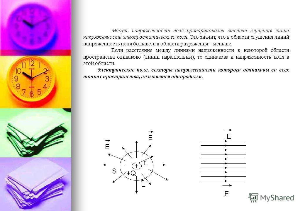 -Q + Е Линии напряженности электростатического поля созданного точечным отрицательным зарядом направлены радиально к заряду, так как пробный заряд в любой точке притягивается к нему. Отрицательный заряд является стоком линий напряженности. Линии напр