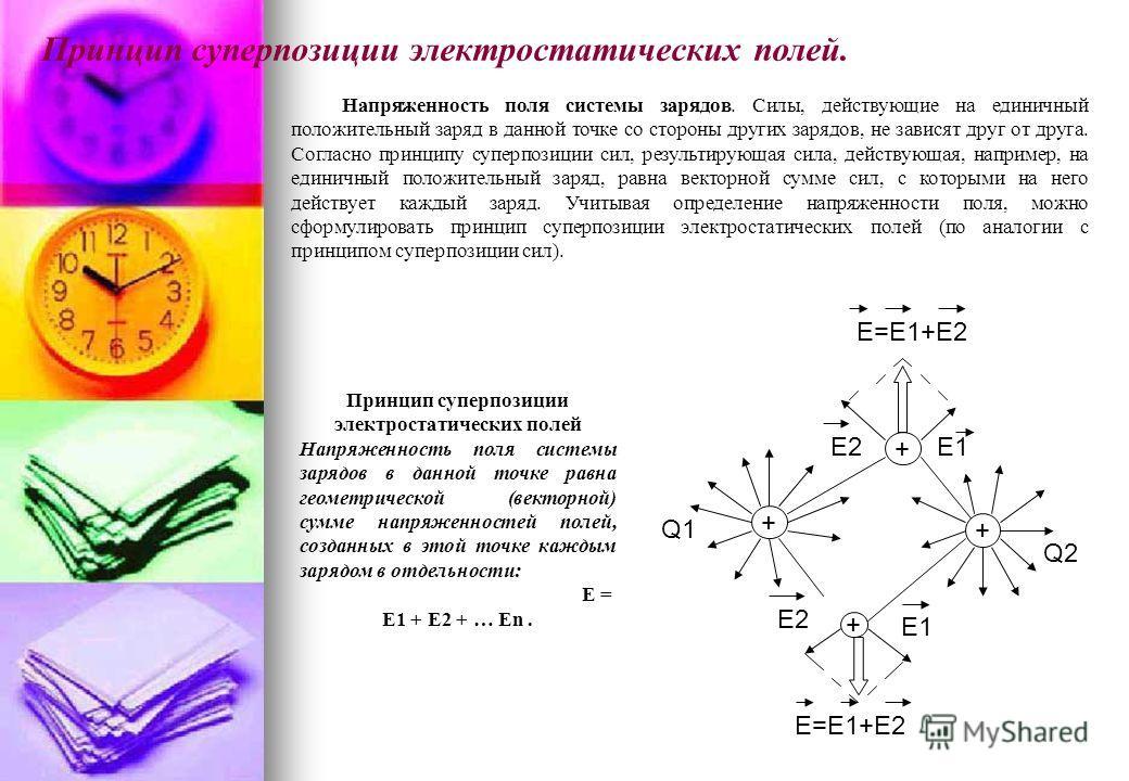 + +Q E r E S E Е Е Модуль напряженности поля пропорционален степени сгущения линий напряженности электростатического поля. Это значит, что в области сгущения линий напряженность поля больше, а в области разряжения – меньше. Если расстояние между лини