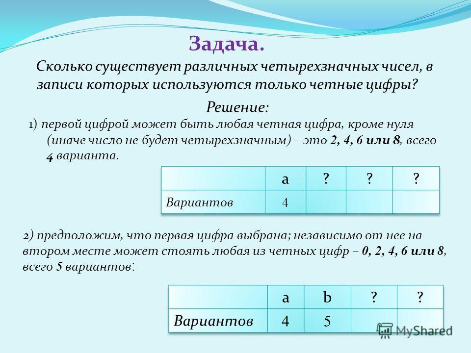 Сколько существует различных четырехзначных чисел, в записи которых используются только четные цифры? Задача. 2) предположим, что первая цифра выбрана; независимо от нее на втором месте может стоять любая из четных цифр – 0, 2, 4, 6 или 8, всего 5 ва