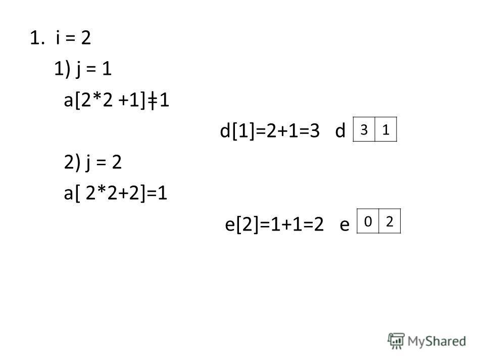 1. i = 2 1) j = 1 a[2*2 +1]ǂ1 d[1]=2+1=3 d 2) j = 2 a[ 2*2+2]=1 e[2]=1+1=2 e 31 02