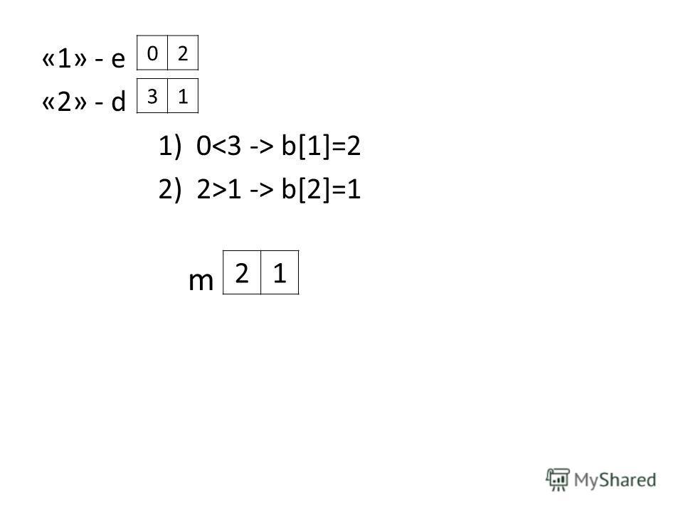 «1» - e «2» - d 1) 0 b[1]=2 2) 2>1 -> b[2]=1 m 02 31 21