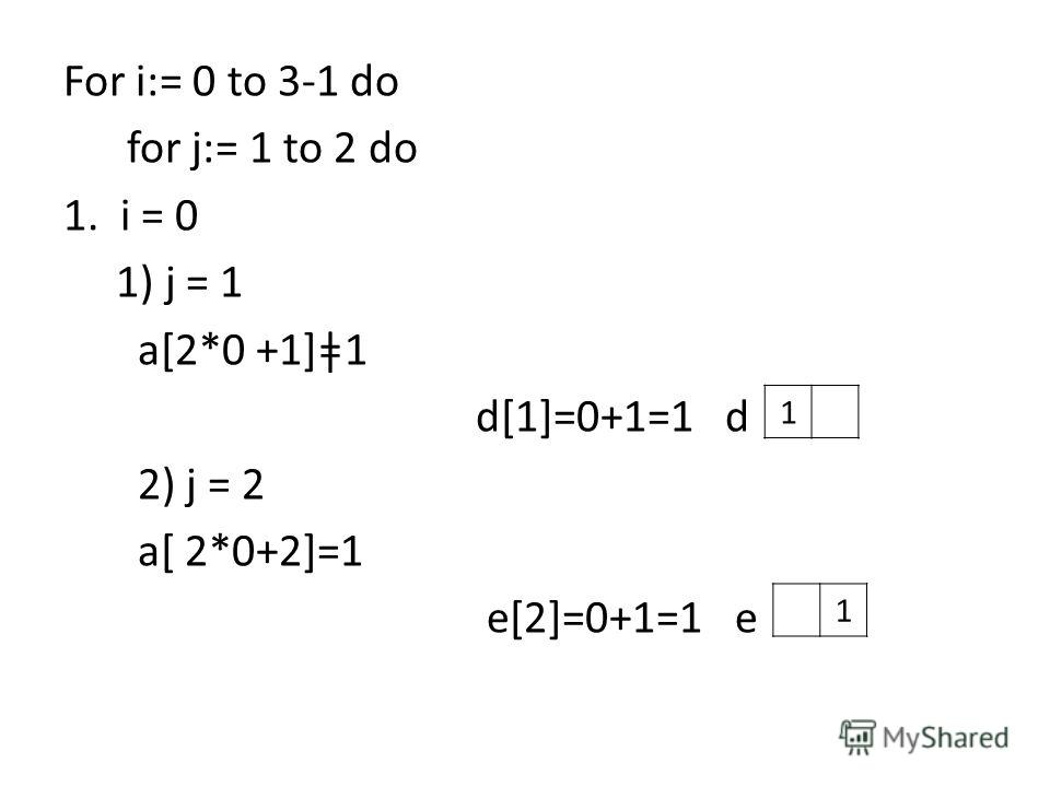 For i:= 0 to 3-1 do for j:= 1 to 2 do 1. i = 0 1) j = 1 a[2*0 +1]ǂ1 d[1]=0+1=1 d 2) j = 2 a[ 2*0+2]=1 e[2]=0+1=1 e 1 1