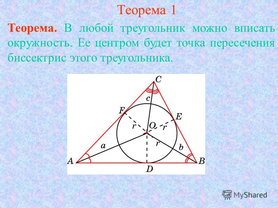 Теорема 1 Теорема. В любой треугольник можно вписать окружность. Ее центром будет точка пересечения биссектрис этого треугольника.