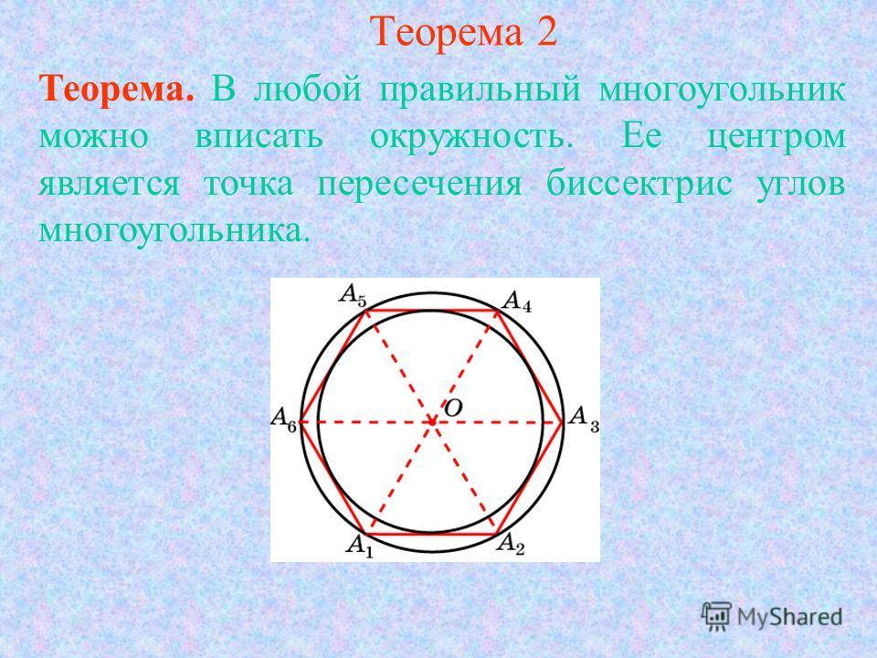 Теорема 2 Теорема. В любой правильный многоугольник можно вписать окружность. Ее центром является точка пересечения биссектрис углов многоугольника.