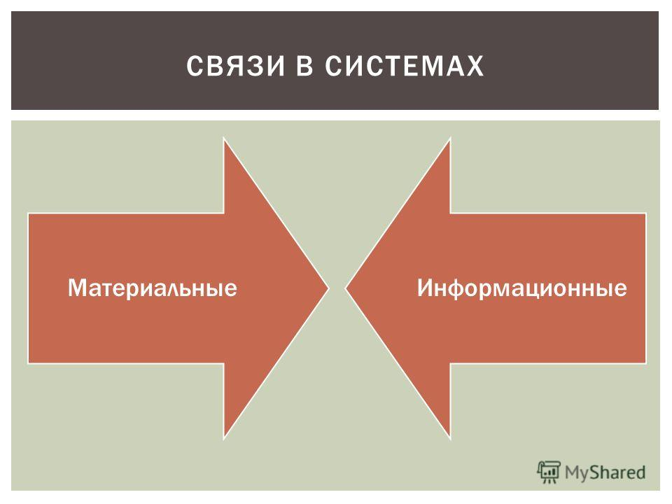 МатериальныеИнформационные СВЯЗИ В СИСТЕМАХ