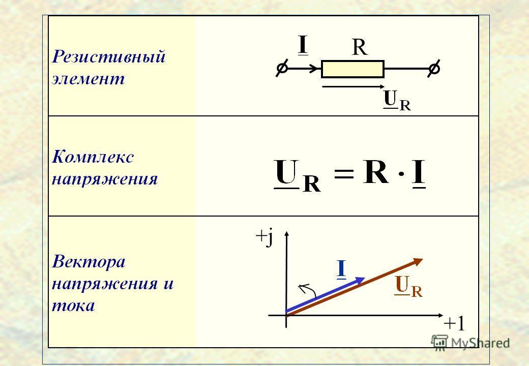 Синусоидальный ток в резисторе Для действующих значений:
