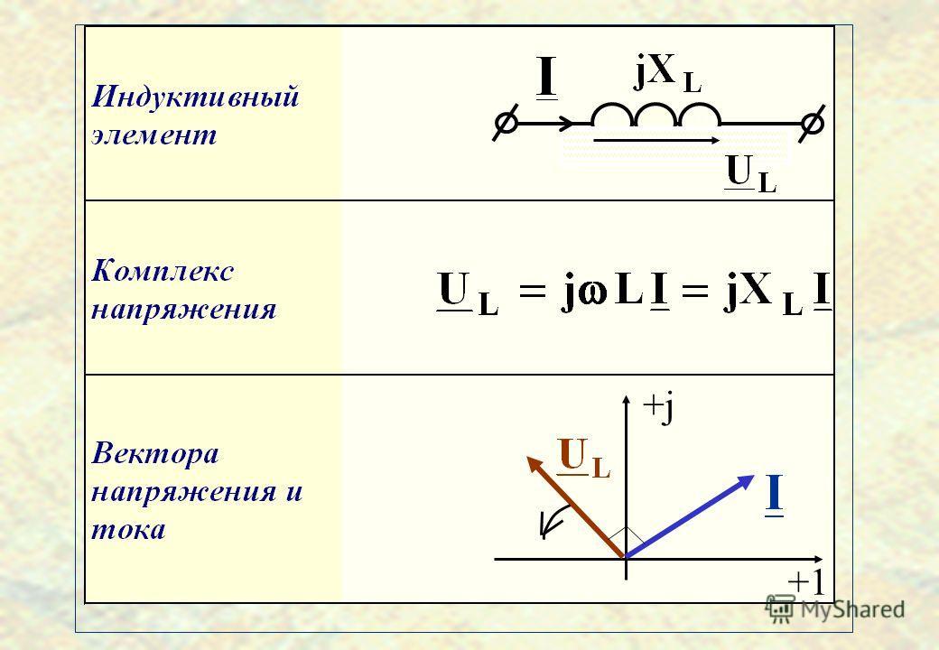 Синусоидальный ток в индуктивности