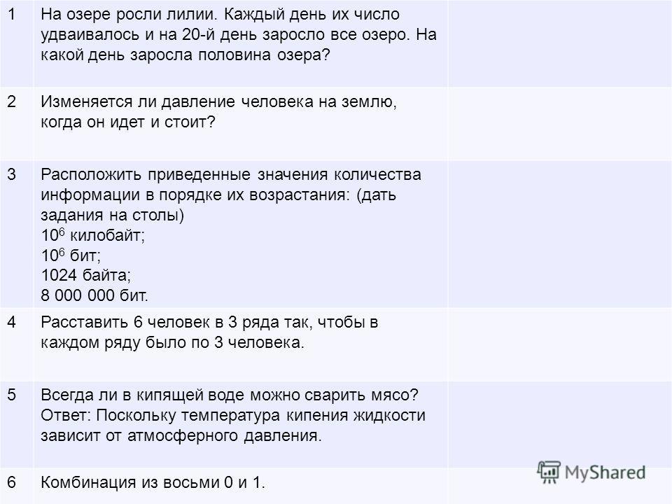 ПЕРВЫЙ РАУНД Вопрос - ответ