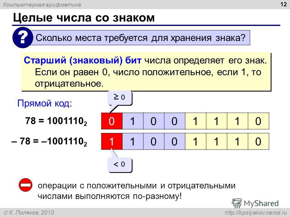 Компьютерная арифметика К. Поляков, 2010 http://kpolyakov.narod.ru Целые числа со знаком 12 Сколько места требуется для хранения знака? ? Старший (знаковый) бит числа определяет его знак. Если он равен 0, число положительное, если 1, то отрицательное