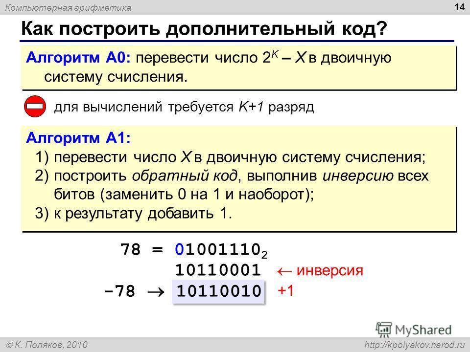 Компьютерная арифметика К. Поляков, 2010 http://kpolyakov.narod.ru Как построить дополнительный код? 14 Алгоритм А0: перевести число 2 K – X в двоичную систему счисления. для вычислений требуется K+1 разряд Алгоритм А1: 1)перевести число X в двоичную