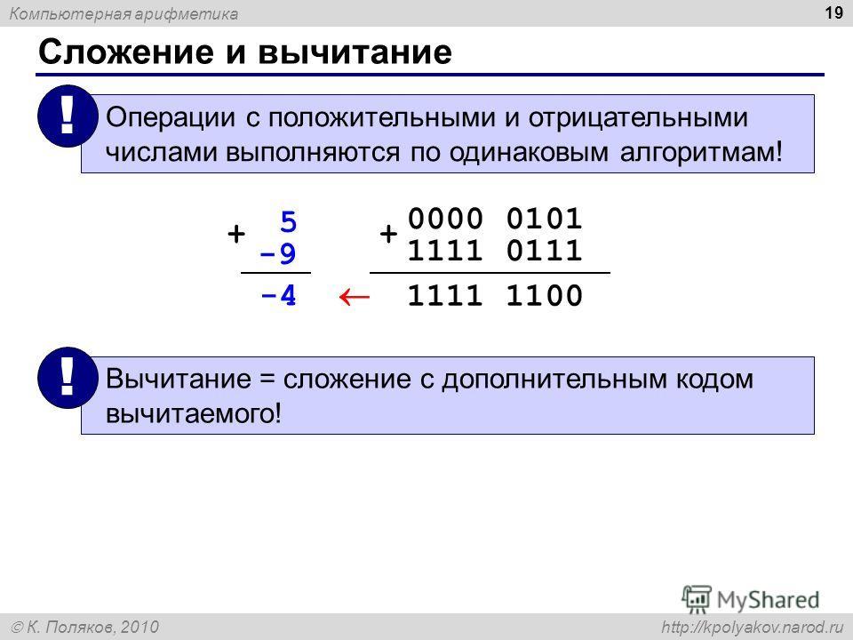 Компьютерная арифметика К. Поляков, 2010 http://kpolyakov.narod.ru Сложение и вычитание 19 Операции с положительными и отрицательными числами выполняются по одинаковым алгоритмам! ! Вычитание = сложение с дополнительным кодом вычитаемого! ! 0000 0101